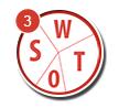 Nghiên cứu SWOT